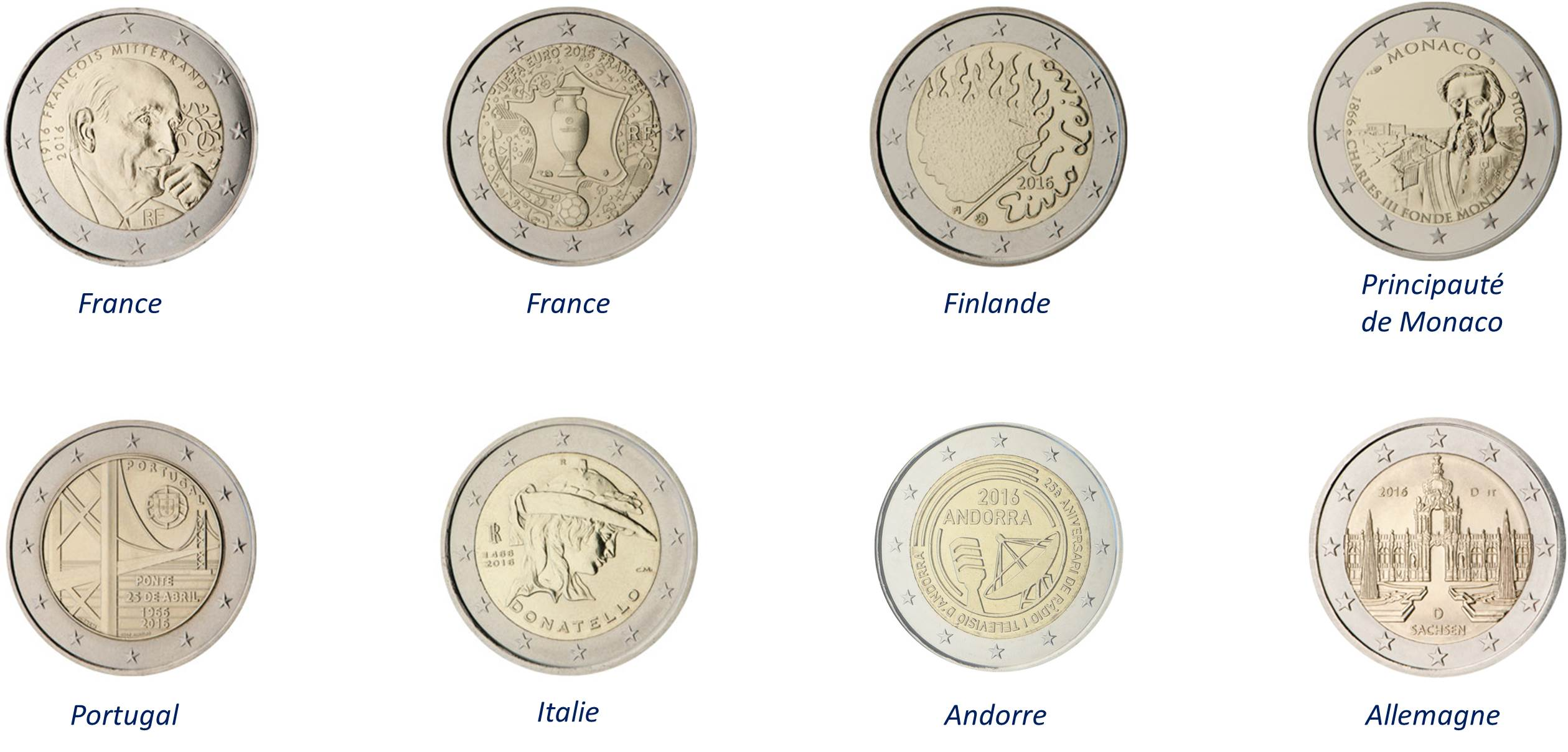 coin from every country